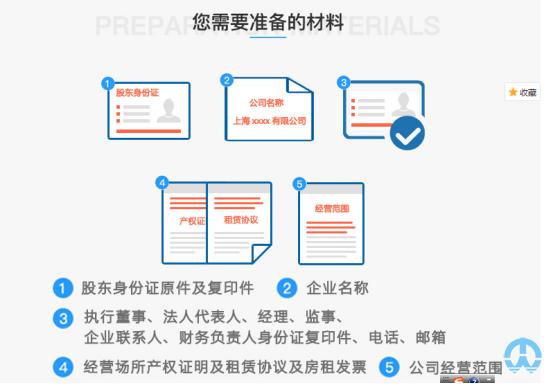 南京公司注册所需材料