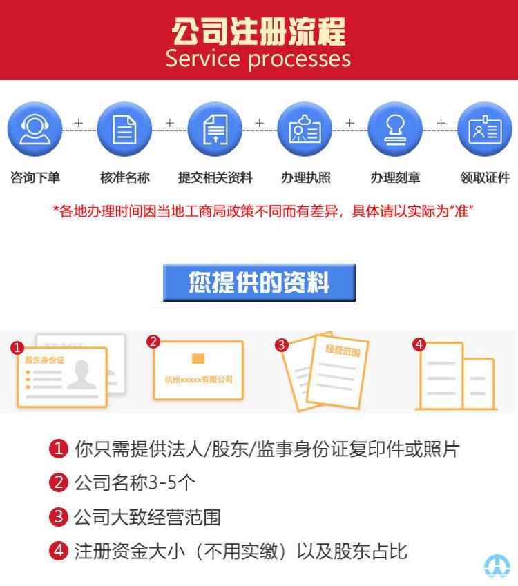 南京公司注册流程只需六步骤