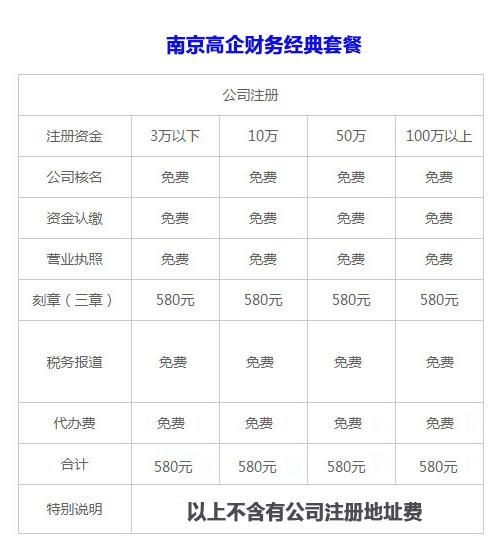 南京公司注册经典套餐内容